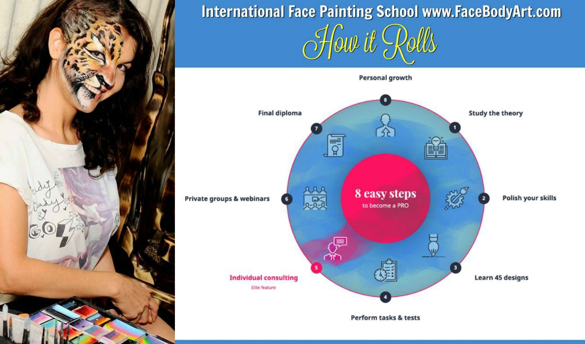 Olga Murasev's International Face Painting School  How it rolls